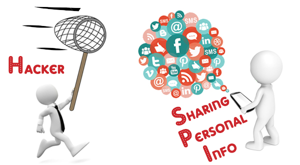 Things to Remember before Sharing your Information Online